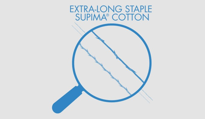 Extra Long Staple Cotton